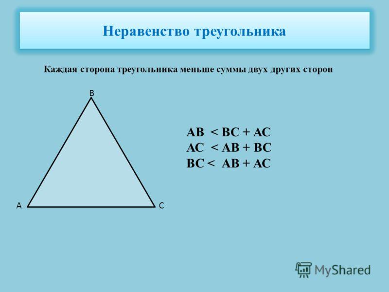 Неравенство треугольника Каждая сторона треугольника меньше суммы двух других сторон А В С АВ < ВС + АС АС < АВ + ВС ВС < АВ + АС