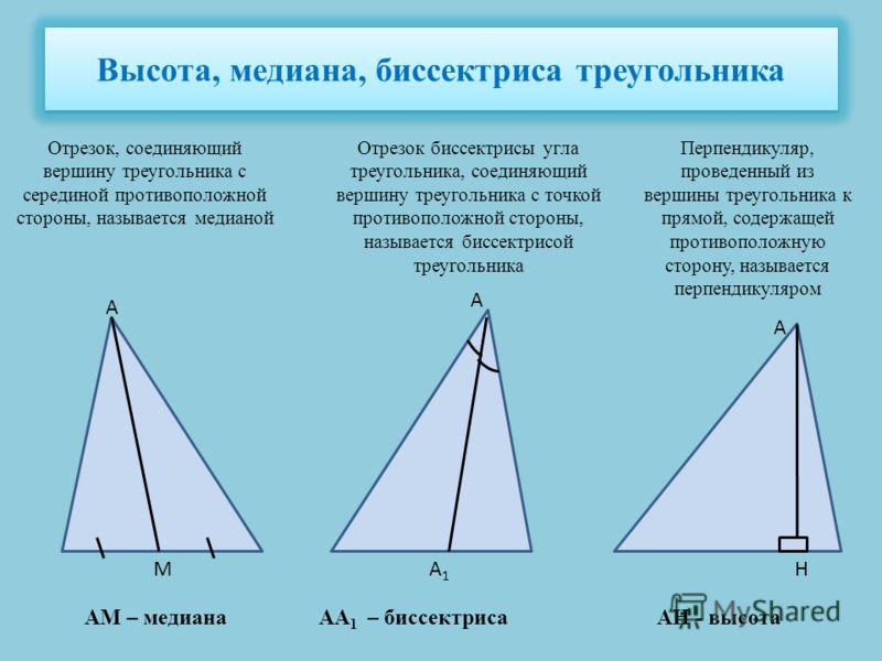 Высота, медиана, биссектриса треугольника Отрезок, соединяющий вершину треугольника с серединой противоположной стороны, называется медианой А М АМ – медиана Отрезок биссектрисы угла треугольника, соединяющий вершину треугольника с точкой противополо