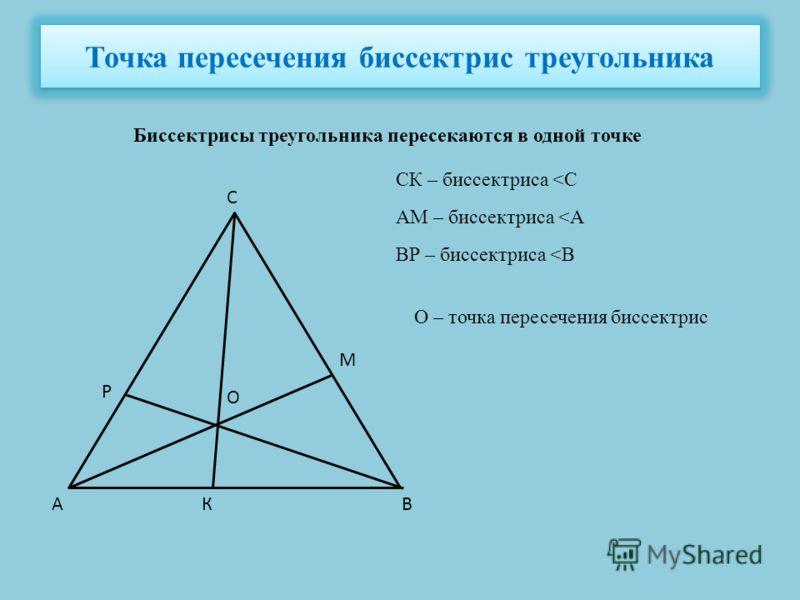 Точка пересечения биссектрис треугольника Биссектрисы треугольника пересекаются в одной точке АВ С К СК – биссектриса
