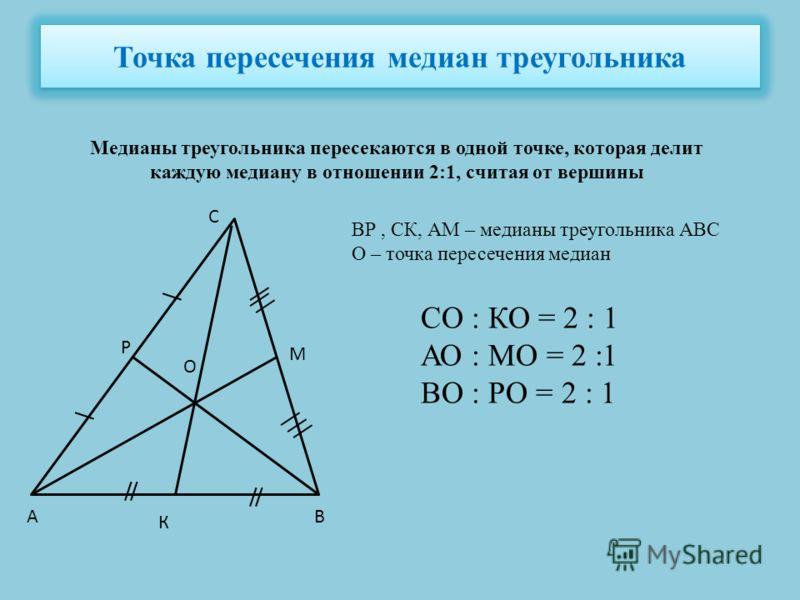 Точка пересечения медиан треугольника Медианы треугольника пересекаются в одной точке, которая делит каждую медиану в отношении 2:1, считая от вершины АВ С К М Р О ВР, СК, АМ – медианы треугольника АВС О – точка пересечения медиан СО : КО = 2 : 1 АО