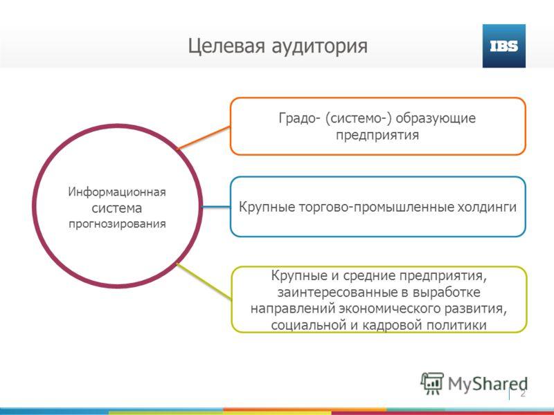 2 Информационная система прогнозирования Градо- (системо-) образующие предприятия Крупные торгово-промышленные холдинги Крупные и средние предприятия, заинтересованные в выработке направлений экономического развития, социальной и кадровой политики