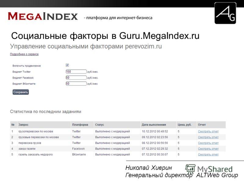 Николай Хиврин Генеральный директор ALTWeb Group Социальные факторы в Guru.MegaIndex.ru