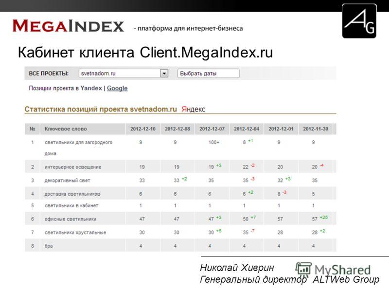Николай Хиврин Генеральный директор ALTWeb Group Кабинет клиента Client.MegaIndex.ru