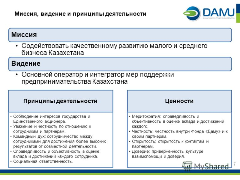 7 Миссия Содействовать качественному развитию малого и среднего бизнеса Казахстана Видение Основной оператор и интегратор мер поддержки предпринимательства Казахстана Миссия, видение и принципы деятельности Принципы деятельности Соблюдение интересов