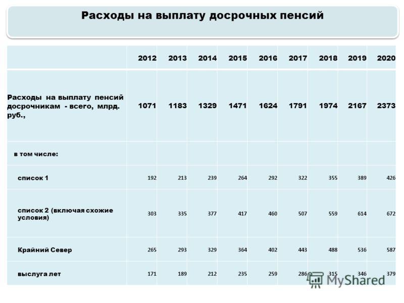Анекдоты про пенсию в россии