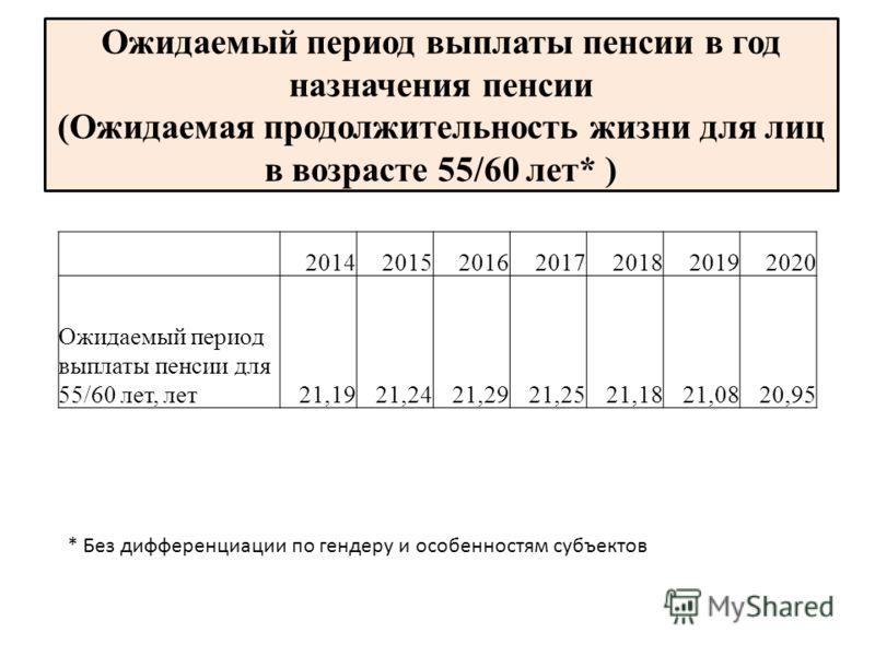 Когда будет повышение пенсии в 2014 году военным пенсионерам