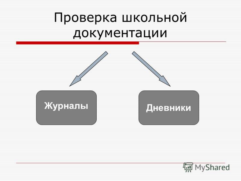 Проверка школьной документации Журналы Дневники