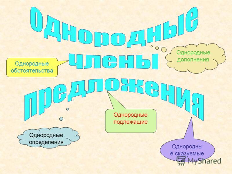 Однородные подлежащие Однородны е сказуемые Однородные дополнения Однородные обстоятельства Однородные определения