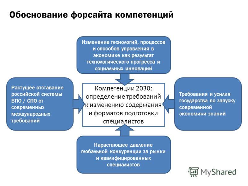 Обоснование форсайта компетенций Компетенции 2030: определение требований к изменению содержания и форматов подготовки специалистов Изменение технологий, процессов и способов управления в экономике как результат технологического прогресса и социальны