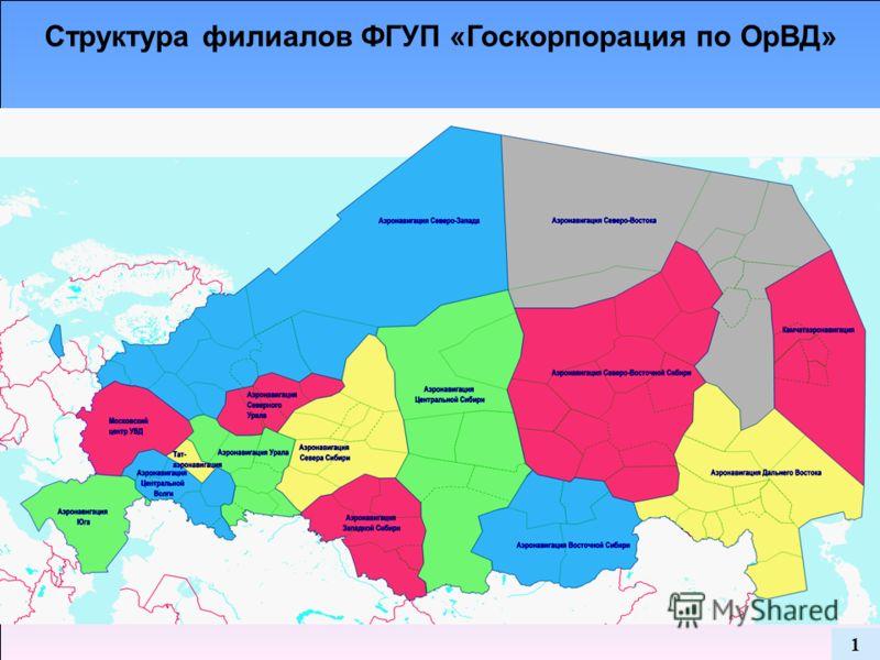 Структура филиалов ФГУП «Госкорпорация по ОрВД» 1