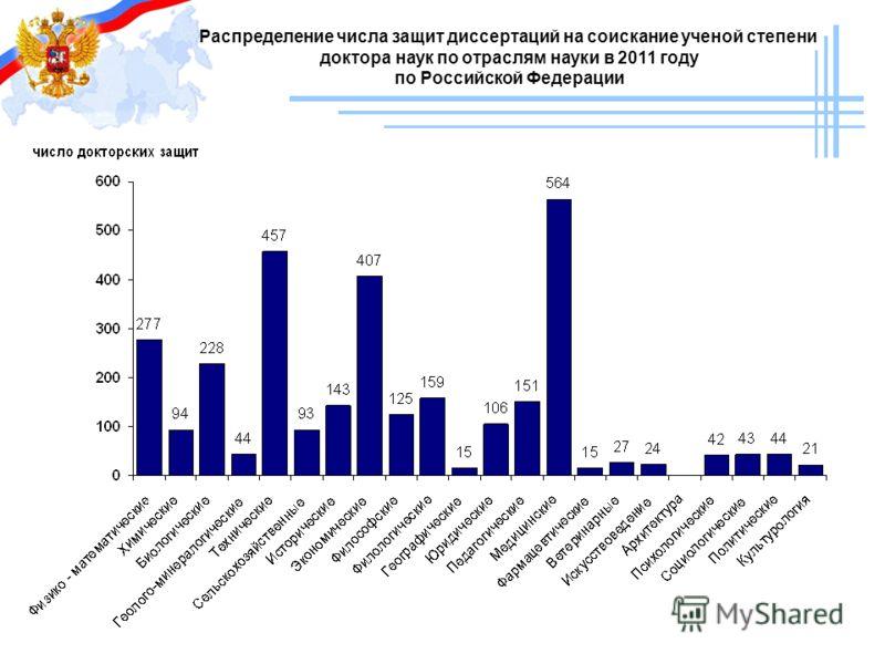 Распределение числа защит диссертаций на соискание ученой степени доктора наук по отраслям науки в 2011 году по Российской Федерации