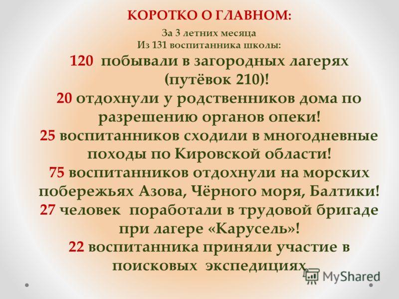 КОРОТКО О ГЛАВНОМ: За 3 летних месяца Из 131 воспитанника школы: 120 побывали в загородных лагерях (путёвок 210)! 20 отдохнули у родственников дома по разрешению органов опеки! 25 воспитанников сходили в многодневные походы по Кировской области! 75 в