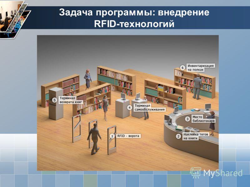 Задача программы: внедрение RFID-технологий