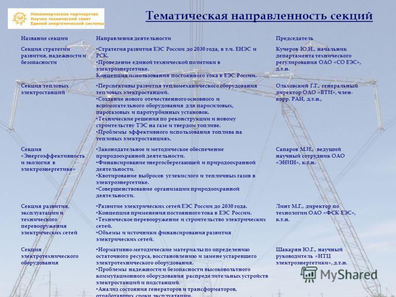 9 Название секцииНаправления деятельностиПредседатель Секция стратегии развития, надежности и безопасности Стратегия развития ЕЭС России до 2030 года, в т.ч. ЕНЭС и РСК. Проведение единой технической политики в электроэнергетике. Концепция использова