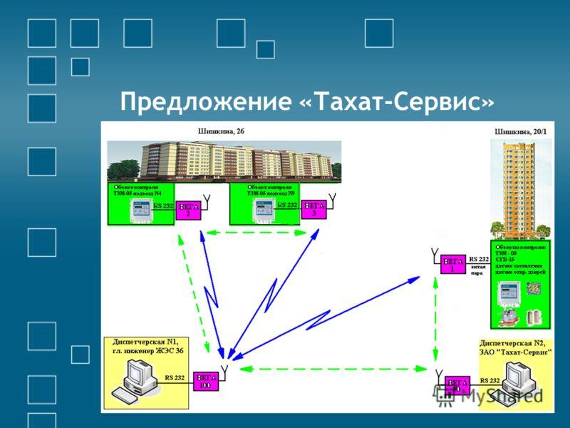 Предложение «Тахат-Сервис»