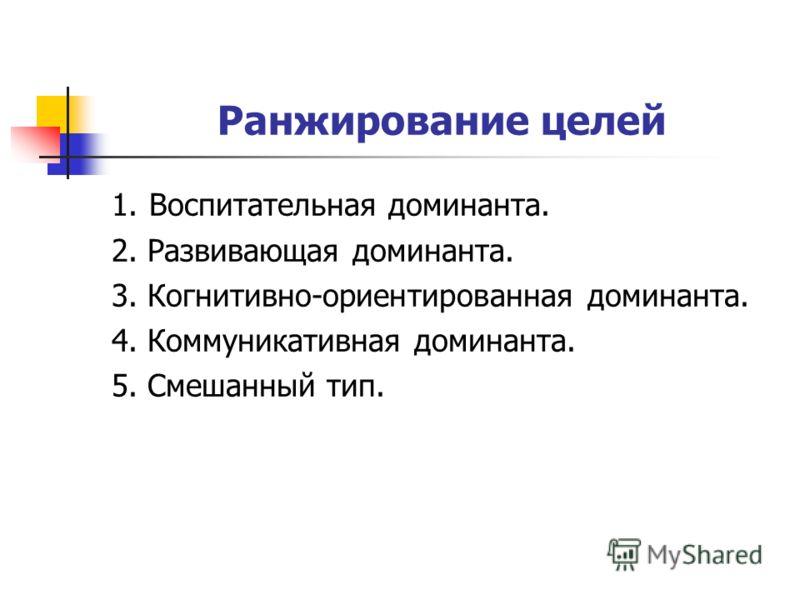 Ранжирование целей 1. Воспитательная доминанта. 2. Развивающая доминанта. 3. Когнитивно-ориентированная доминанта. 4. Коммуникативная доминанта. 5. Смешанный тип.