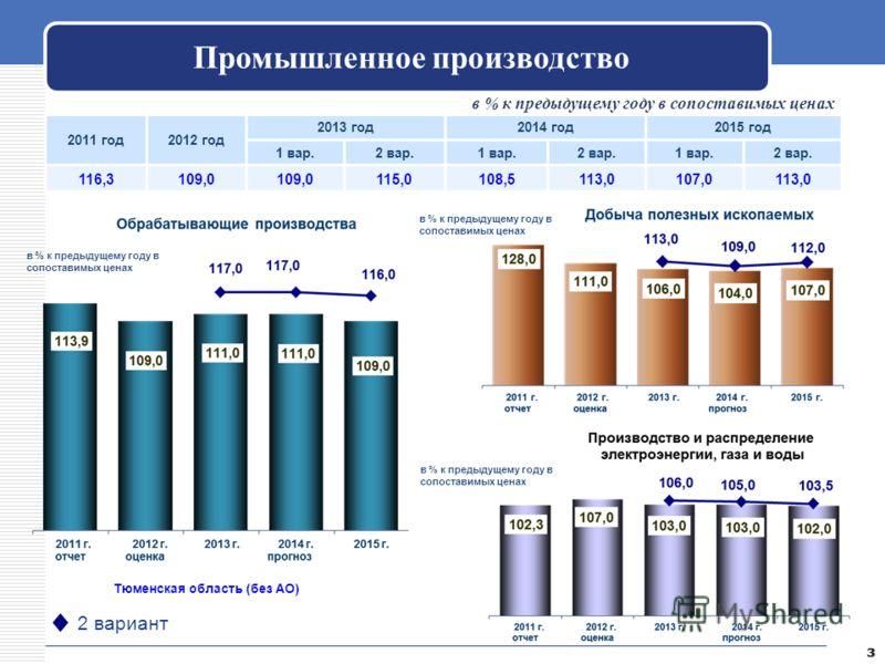 3 Промышленное производство 2 вариант в % к предыдущему году в сопоставимых ценах 2011 год2012 год 2013 год2014 год2015 год 1 вар.2 вар.1 вар.2 вар.1 вар.2 вар. 116,3109,0 115,0108,5113,0107,0113,0 в % к предыдущему году в сопоставимых ценах Тюменска
