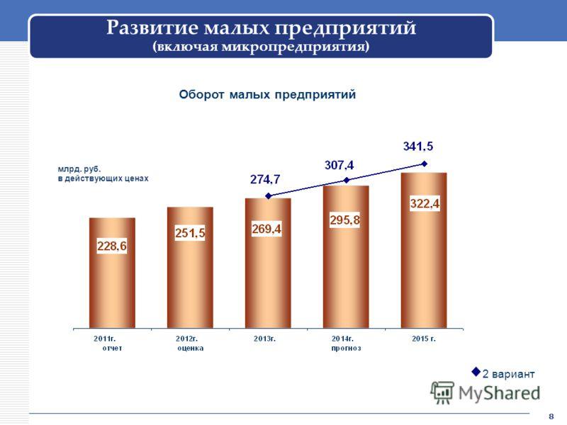 Развитие малых предприятий (включая микропредприятия) Оборот малых предприятий 2 вариант 8 млрд. руб. в действующих ценах