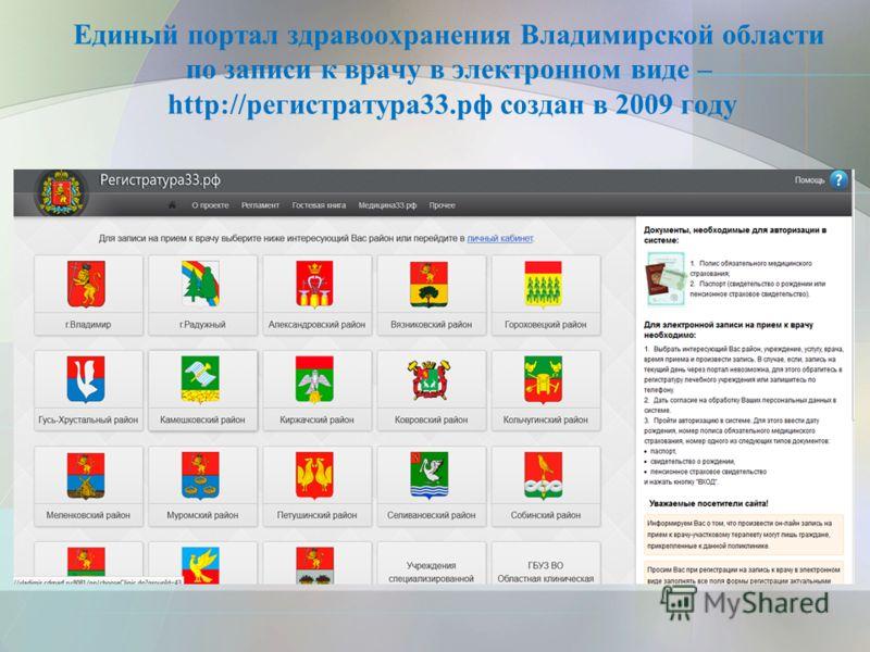 Единый портал здравоохранения Владимирской области по записи к врачу в электронном виде – http://регистратура33.рф создан в 2009 году