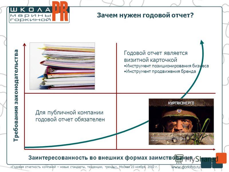 «Годовая отчетность компаний – новые стандарты, тенденции, тренды», Москва 23 ноября, 2012 г. Требования законодательства Заинтересованность во внешних формах заимствования Зачем нужен годовой отчет? Годовой отчет является визитной карточкой Инструме
