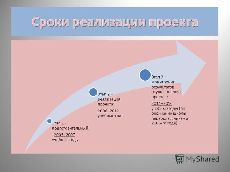 Этап 1 – подготовительный: 2005–2007 учебные годы Этап 2 – реализация проекта: 2006–2012 учебные годы Этап 3 – мониторинг результатов осуществления проекта: 2011–2016 учебные годы (по окончании школы первоклассниками 2006-го года)