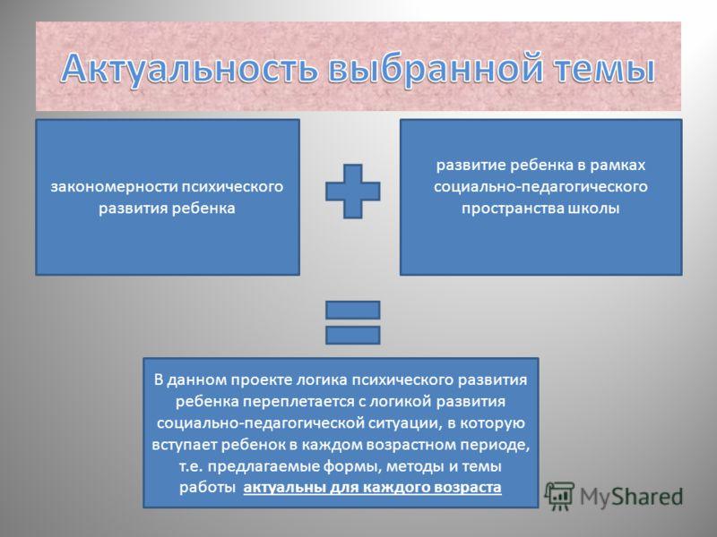 закономерности психического развития ребенка развитие ребенка в рамках социально-педагогического пространства школы В данном проекте логика психического развития ребенка переплетается с логикой развития социально-педагогической ситуации, в которую вс