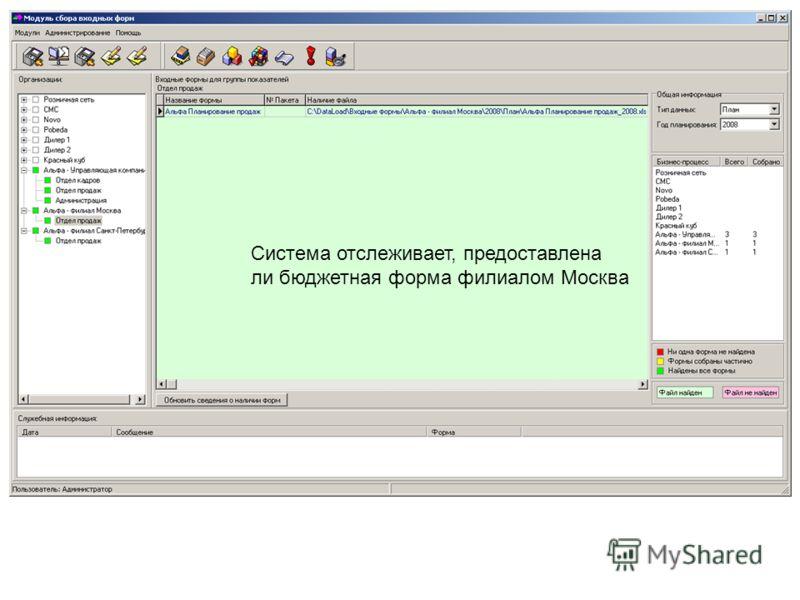 Система отслеживает, предоставлена ли бюджетная форма филиалом Москва