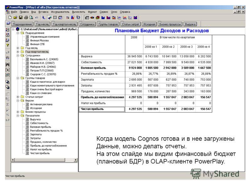 Когда модель Cognos готова и в нее загружены Данные, можно делать отчеты. На этом слайде мы видим финансовый бюджет (плановый БДР) в OLAP-клиенте PowerPlay.