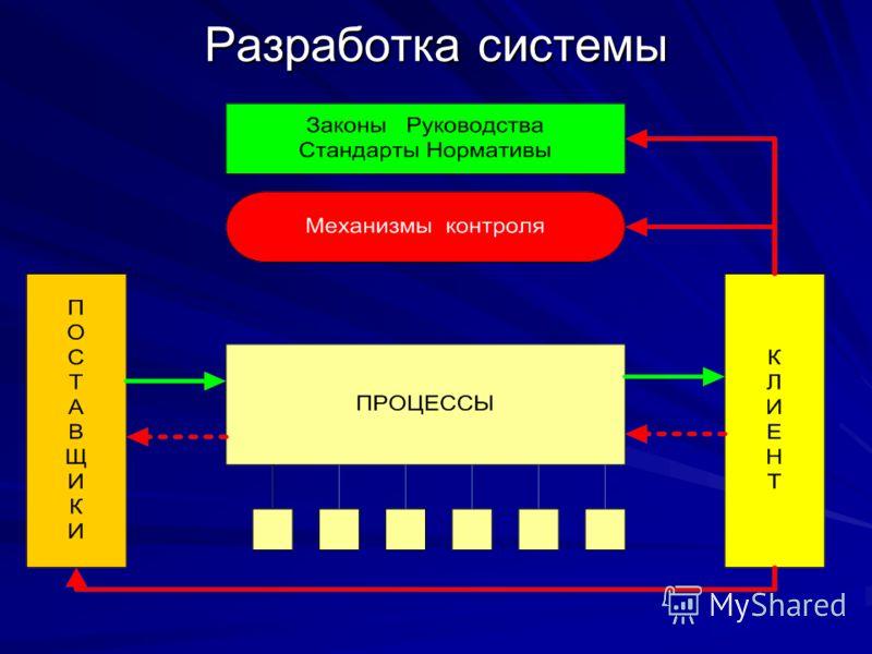 Разработка системы