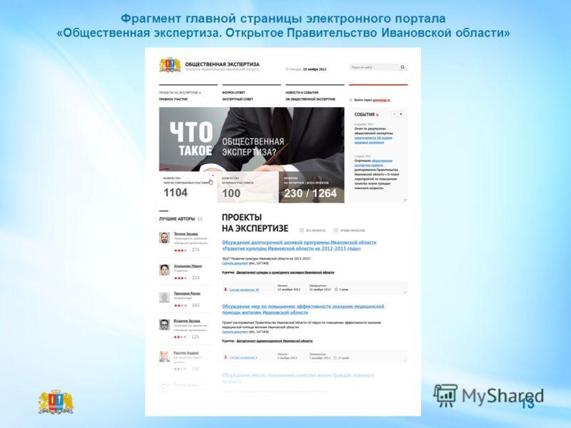 Фрагмент главной страницы электронного портала «Общественная экспертиза. Открытое Правительство Ивановской области» 13