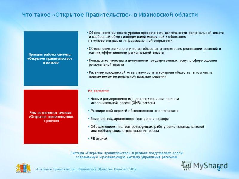 Что такое «Открытое Правительство» в Ивановской области Чем не является система «Открытое правительство» в регионе Принцип работы системы «Открытое правительство» в регионе Обеспечение высокого уровня прозрачности деятельности региональной власти и с
