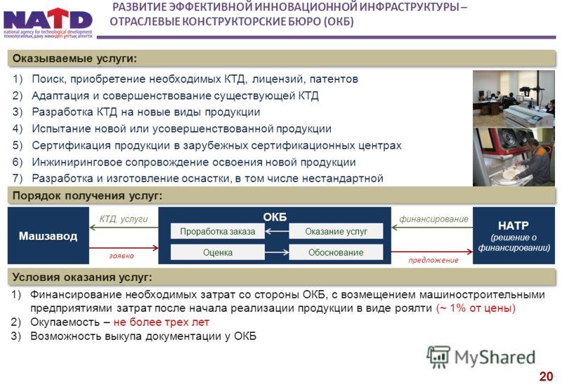 1)Поиск, приобретение необходимых КТД, лицензий, патентов 2)Адаптация и совершенствование существующей КТД 3)Разработка КТД на новые виды продукции 4)Испытание новой или усовершенствованной продукции 5)Сертификация продукции в зарубежных сертификацио