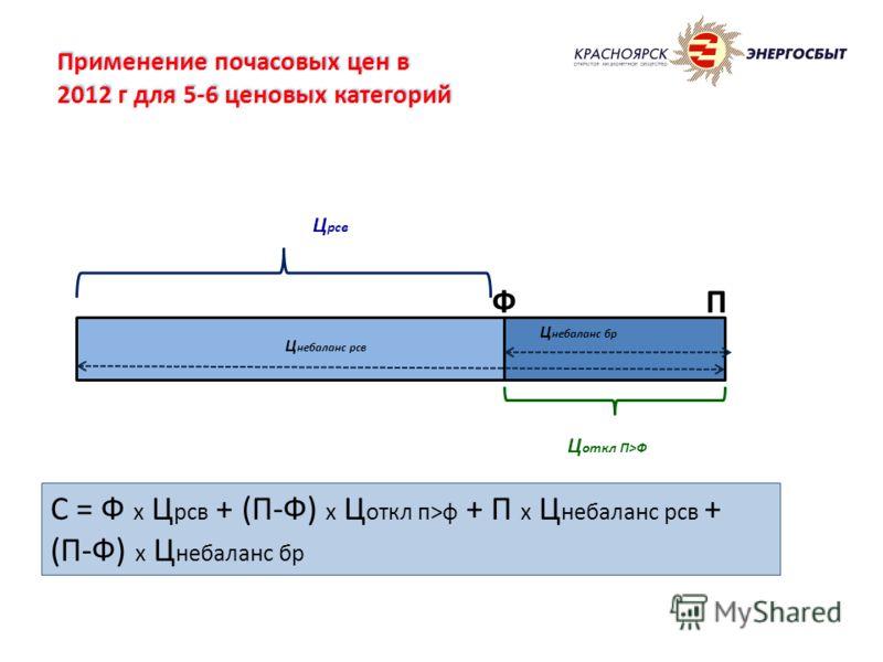 ФП Ц рсв Ц откл П>Ф Ц небаланс рсв Ц небаланс бр С = Ф х Ц рсв + (П-Ф) х Ц откл п>ф + П х Ц небаланс рсв + (П-Ф) х Ц небаланс бр Применение почасовых цен в 2012 г для 5-6 ценовых категорий