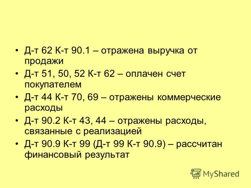 Д-т 62 К-т 90.1 – отражена выручка от продажи Д-т 51, 50, 52 К-т 62 – оплачен счет покупателем Д-т 44 К-т 70, 69 – отражены коммерческие расходы Д-т 90.2 К-т 43, 44 – отражены расходы, связанные с реализацией Д-т 90.9 К-т 99 (Д-т 99 К-т 90.9) – рассч
