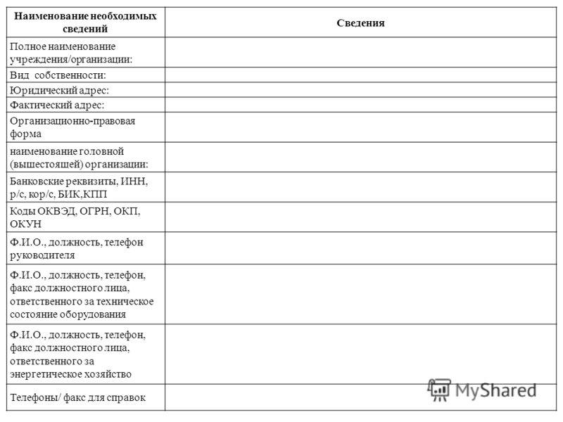Наименование необходимых сведений Сведения Полное наименование учреждения/организации: Вид собственности: Юридический адрес: Фактический адрес: Организационно-правовая форма наименование головной (вышестоящей) организации: Банковские реквизиты, ИНН,