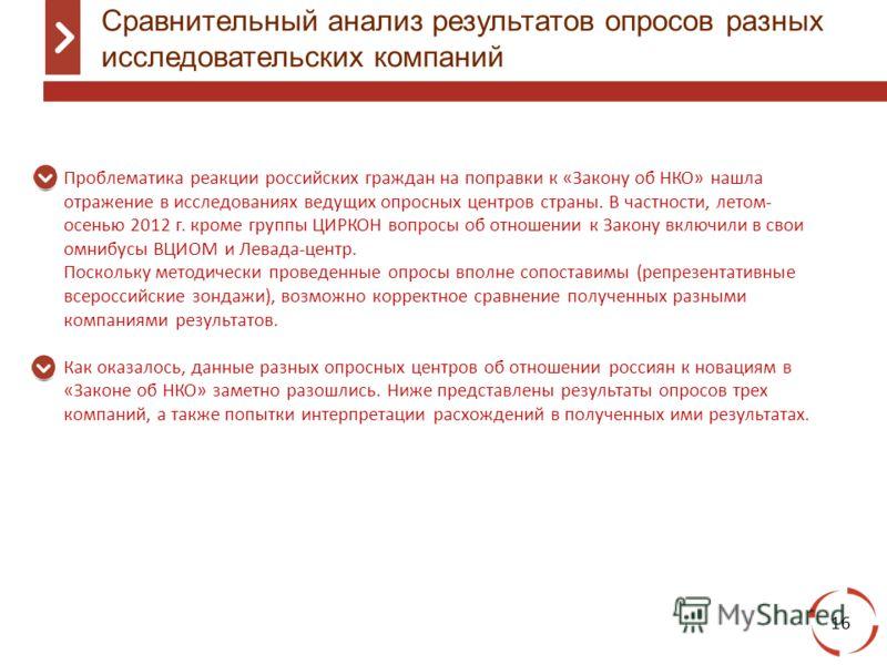 Сравнительный анализ результатов опросов разных исследовательских компаний 16 Проблематика реакции российских граждан на поправки к «Закону об НКО» нашла отражение в исследованиях ведущих опросных центров страны. В частности, летом- осенью 2012 г. кр