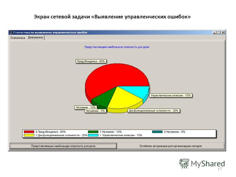 17 Экран сетевой задачи «Выявление управленческих ошибок»