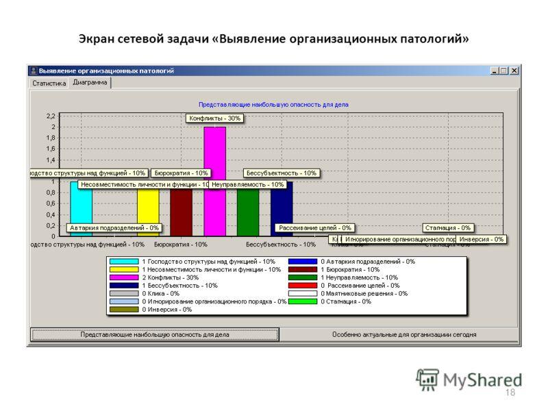 18 Экран сетевой задачи «Выявление организационных патологий»