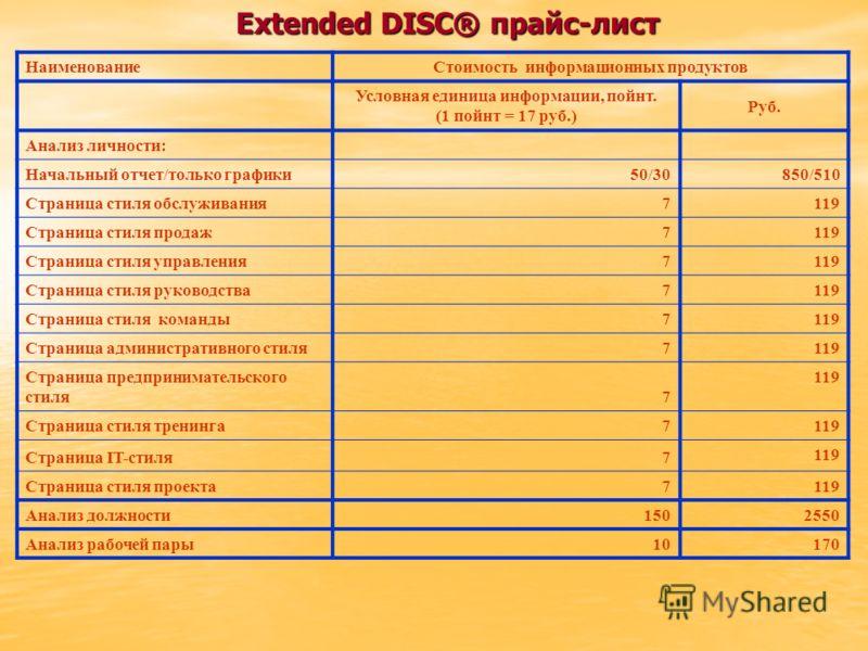 Extended DISC® прайс-лист Наименование Стоимость информационных продуктов Условная единица информации, пойнт. (1 пойнт = 17 руб.) Руб. Анализ личности: Начальный отчет/только графики50/30 850/510 Страница стиля обслуживания7 119 Страница стиля продаж