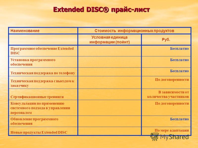 НаименованиеСтоимость информационных продуктов Условная единица информации (пойнт) Руб. Программное обеспечение Extended DISC Бесплатно Установка программного обеспечения Бесплатно Техническая поддержка по телефону Бесплатно Техническая поддержка с в