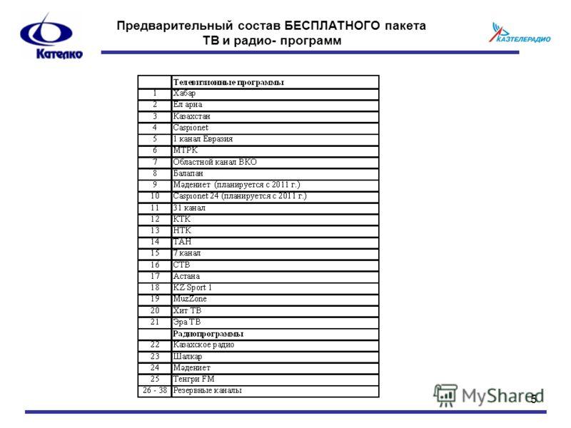 5 Предварительный состав БЕСПЛАТНОГО пакета ТВ и радио- программ