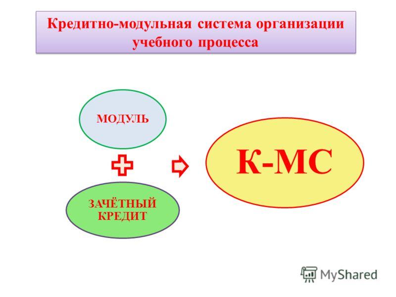 МОДУЛЬ ЗАЧЁТНЫЙ КРЕДИТ К-МС Кредитно-модульная система организации учебного процесса