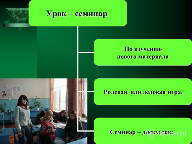 Урок – семинар По изучению нового материала нового материала Ролевая или деловая игра. Семинар – дискуссия: