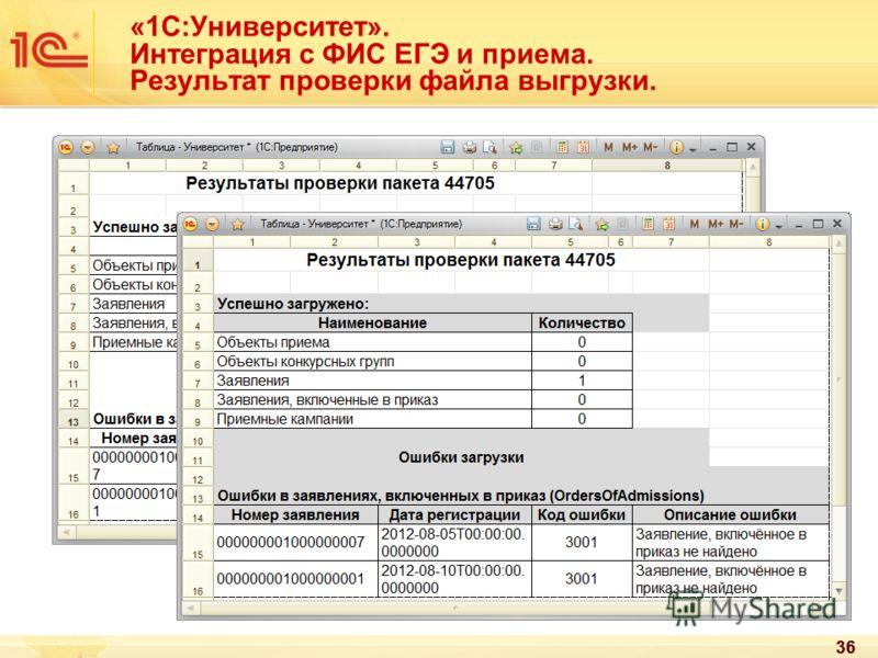 36 «1С:Университет». Интеграция с ФИС ЕГЭ и приема. Результат проверки файла выгрузки.