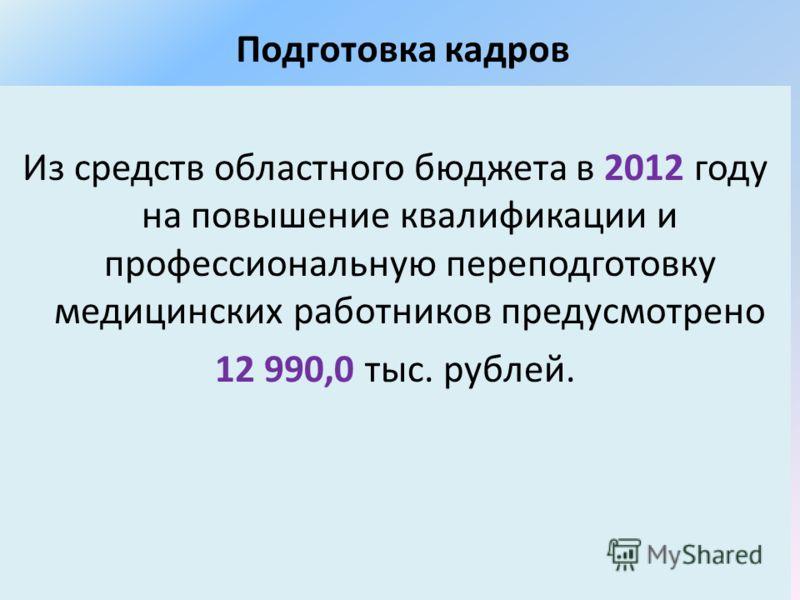 Подготовка кадров Из средств областного бюджета в 2012 году на повышение квалификации и профессиональную переподготовку медицинских работников предусмотрено 12 990,0 тыс. рублей.