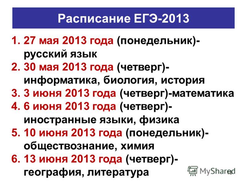 18 Расписание ЕГЭ-2013 1.27 мая 2013 года (понедельник)- русский язык 2.30 мая 2013 года (четверг)- информатика, биология, история 3.3 июня 2013 года (четверг)-математика 4.6 июня 2013 года (четверг)- иностранные языки, физика 5.10 июня 2013 года (по