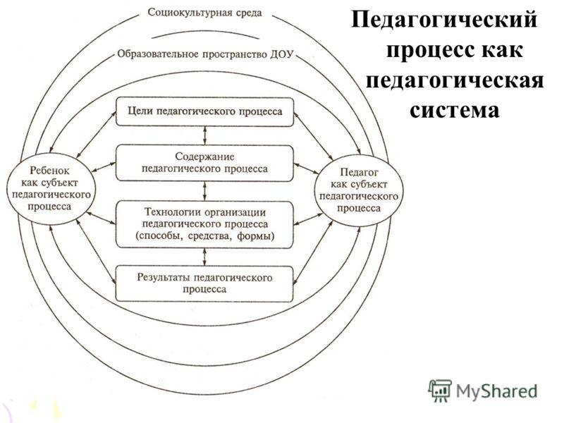 Педагогический процесс как педагогическая система