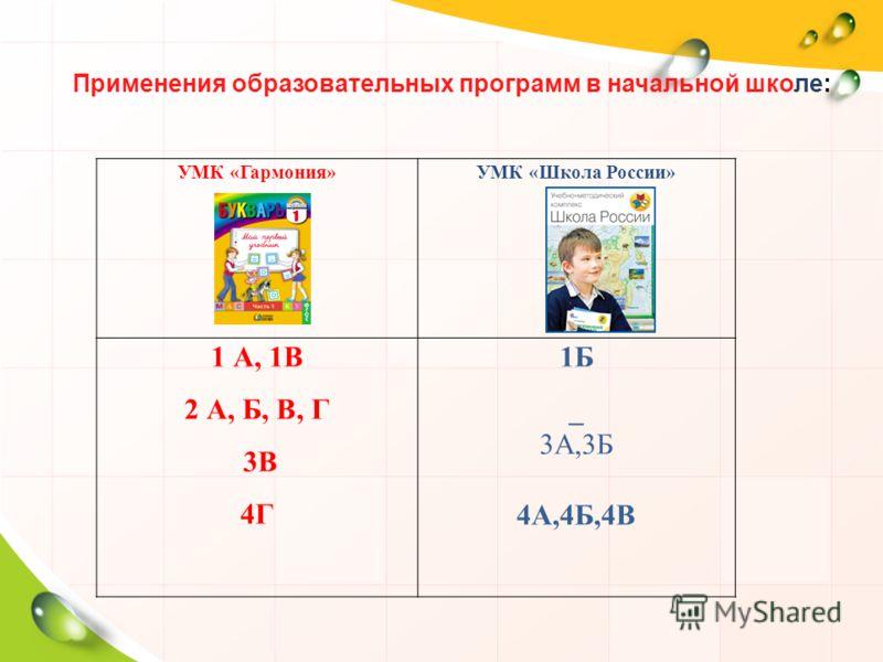 УМК «Гармония»УМК «Школа России» 1 А, 1В 2 А, Б, В, Г 3В 4Г 1Б _ 3А,3Б 4А,4Б,4В Применения образовательных программ в начальной школе: