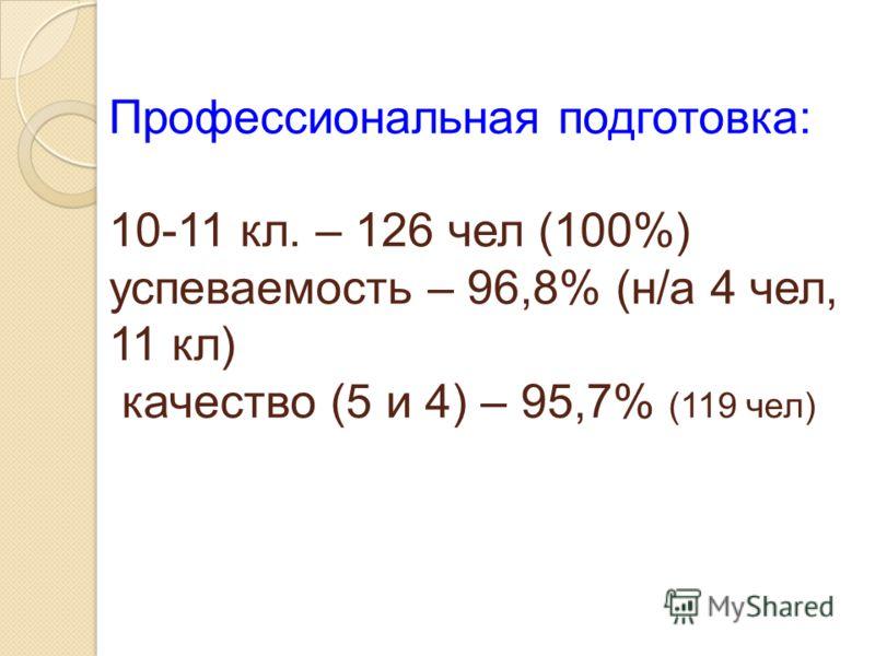 Профессиональная подготовка: 10-11 кл. – 126 чел (100%) успеваемость – 96,8% (н/а 4 чел, 11 кл) качество (5 и 4) – 95,7% (119 чел)