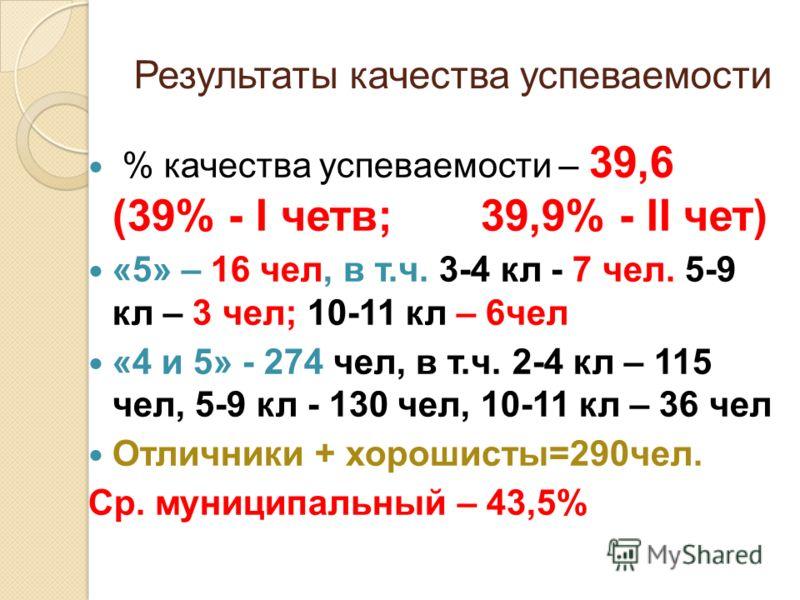 Результаты качества успеваемости % качества успеваемости – 39,6 (39% - I четв; 39,9% - II чет) «5» – 16 чел, в т.ч. 3-4 кл - 7 чел. 5-9 кл – 3 чел; 10-11 кл – 6чел «4 и 5» - 274 чел, в т.ч. 2-4 кл – 115 чел, 5-9 кл - 130 чел, 10-11 кл – 36 чел Отличн
